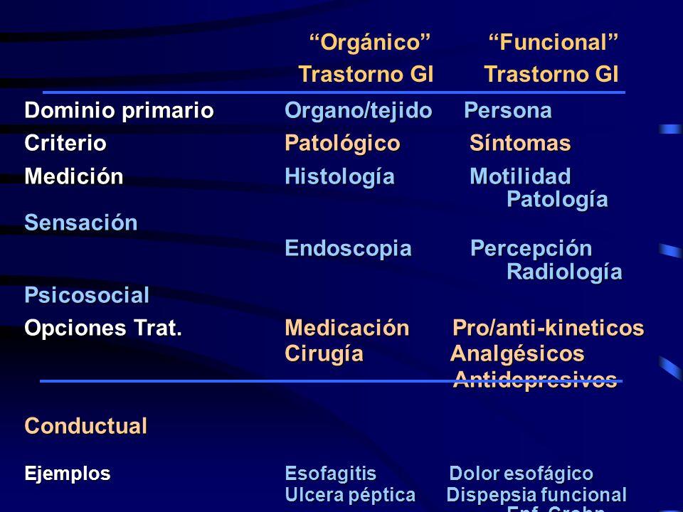 Orgánico Funcional Trastorno GI Trastorno GI