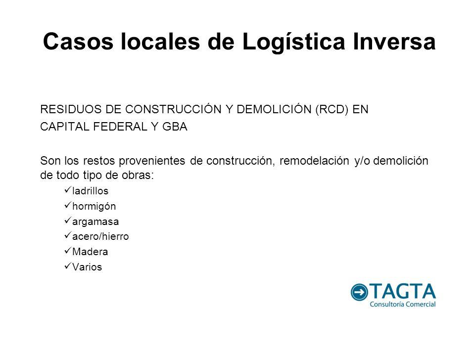 Casos locales de Logística Inversa