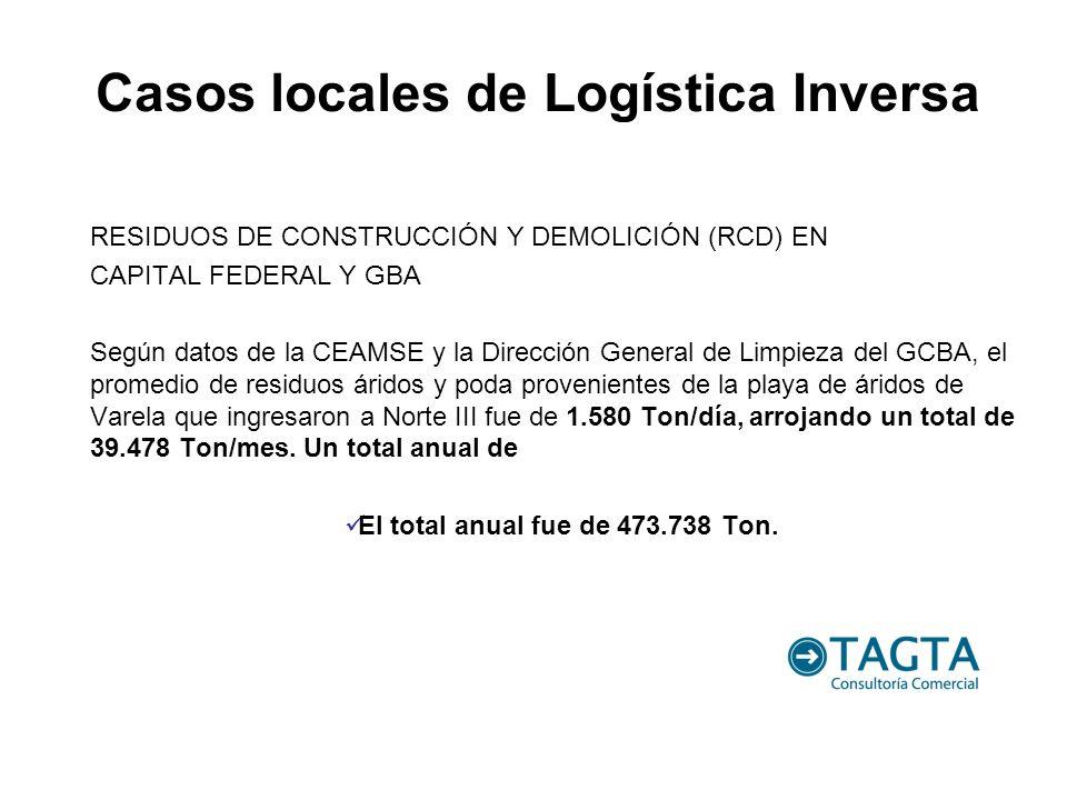 Casos locales de Logística Inversa El total anual fue de 473.738 Ton.