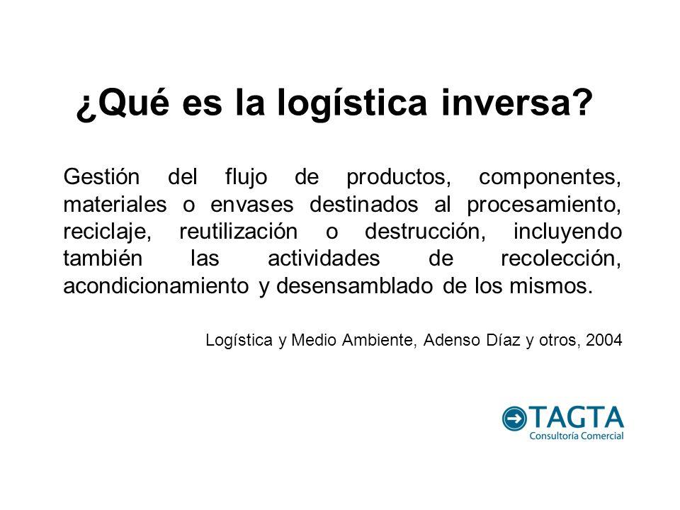 ¿Qué es la logística inversa