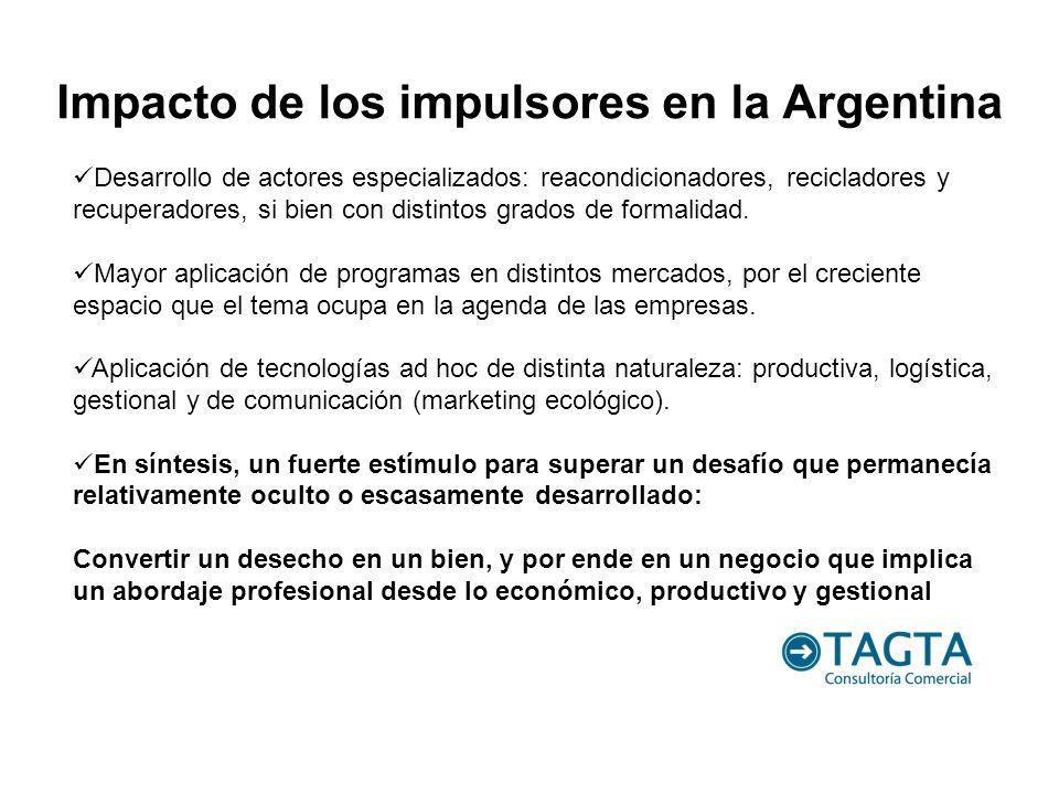 Impacto de los impulsores en la Argentina