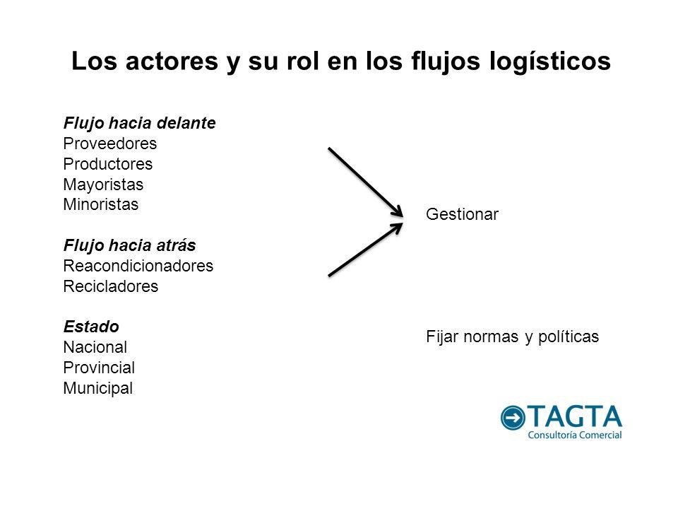 Los actores y su rol en los flujos logísticos