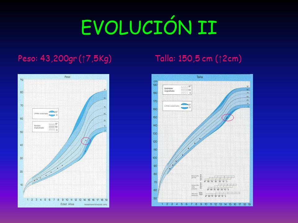 EVOLUCIÓN II Peso: 43,200gr (↑7,5Kg) Talla: 150,5 cm (↑2cm)