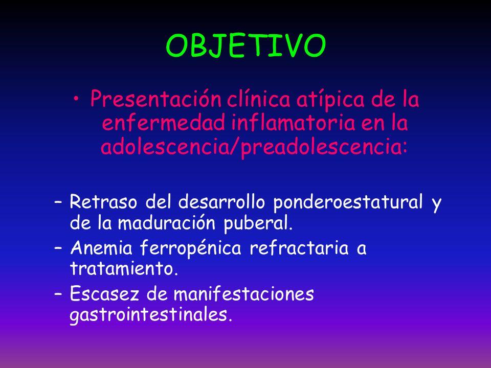 OBJETIVO Presentación clínica atípica de la enfermedad inflamatoria en la adolescencia/preadolescencia: