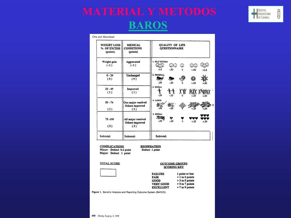 MATERIAL Y METODOS BAROS