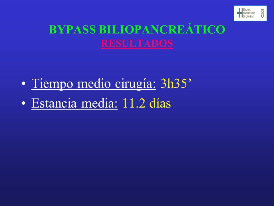 BYPASS BILIOPANCREÁTICO RESULTADOS