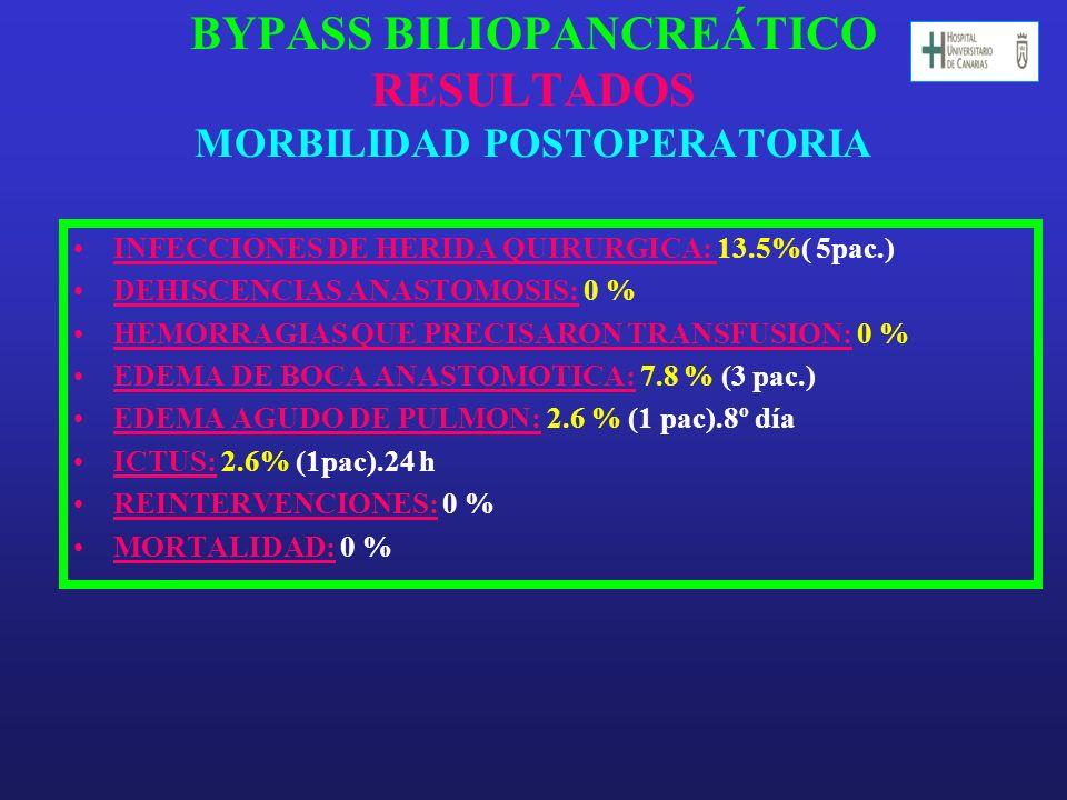 BYPASS BILIOPANCREÁTICO RESULTADOS MORBILIDAD POSTOPERATORIA