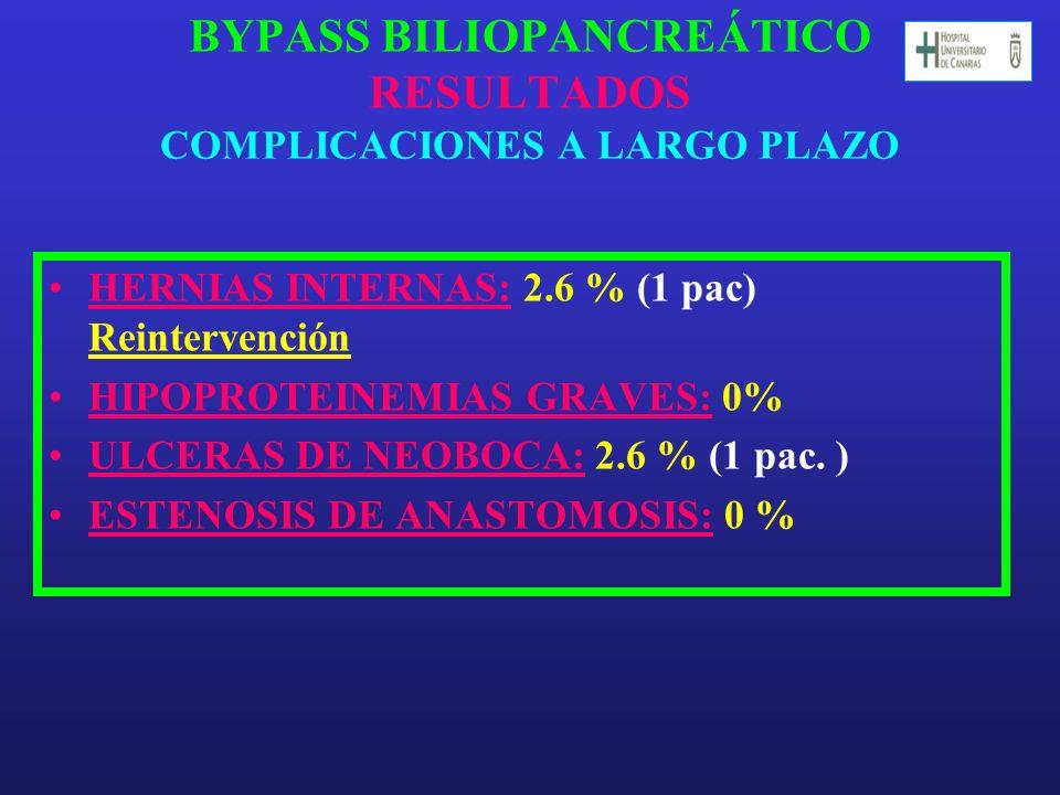 BYPASS BILIOPANCREÁTICO RESULTADOS COMPLICACIONES A LARGO PLAZO