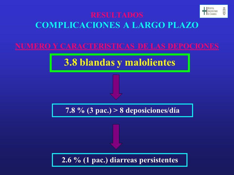 RESULTADOS COMPLICACIONES A LARGO PLAZO NUMERO Y CARACTERISTICAS DE LAS DEPOCIONES