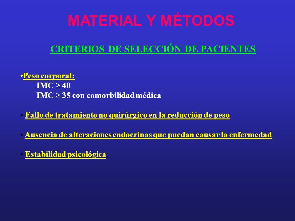 CRITERIOS DE SELECCIÓN DE PACIENTES