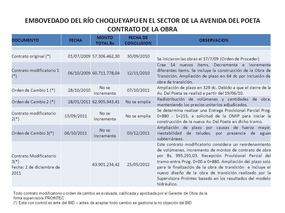 EMBOVEDADO DEL RÍO CHOQUEYAPU EN EL SECTOR DE LA AVENIDA DEL POETA CONTRATO DE LA OBRA
