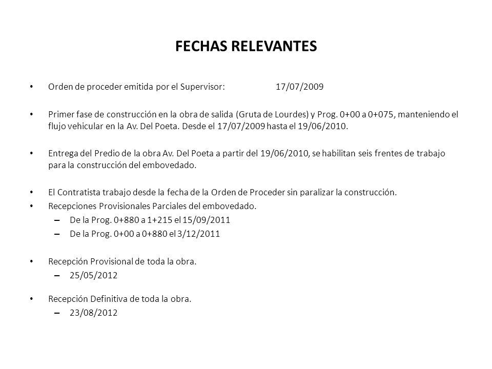 FECHAS RELEVANTES Orden de proceder emitida por el Supervisor: 17/07/2009.