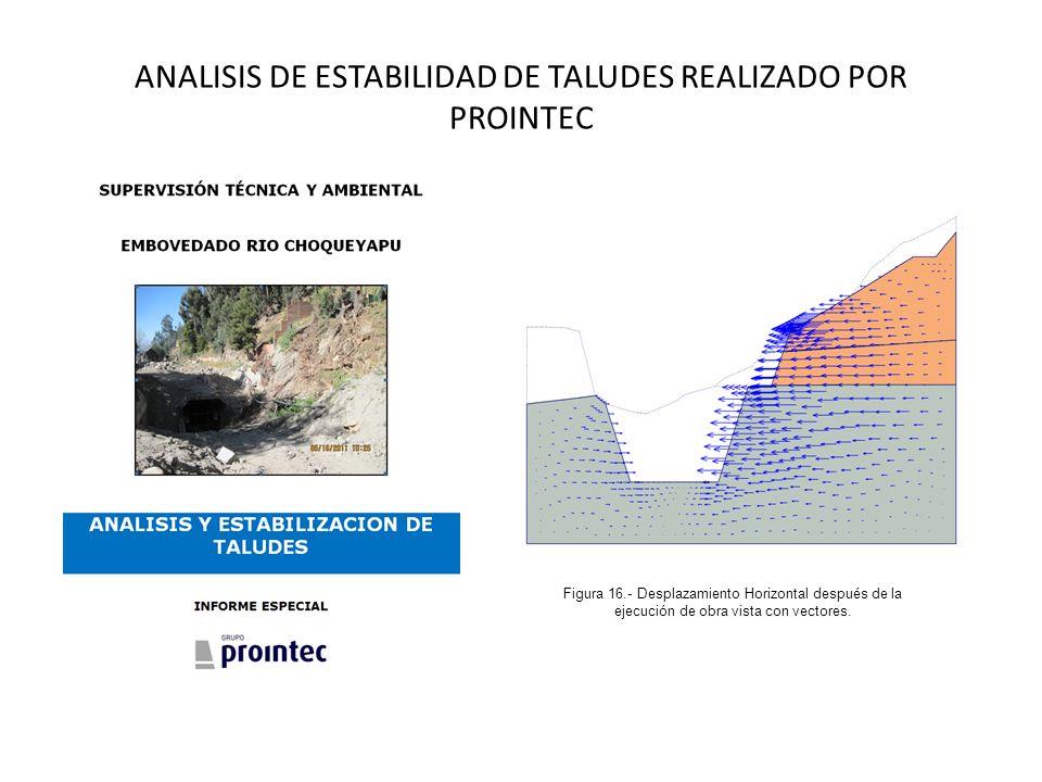 ANALISIS DE ESTABILIDAD DE TALUDES REALIZADO POR PROINTEC
