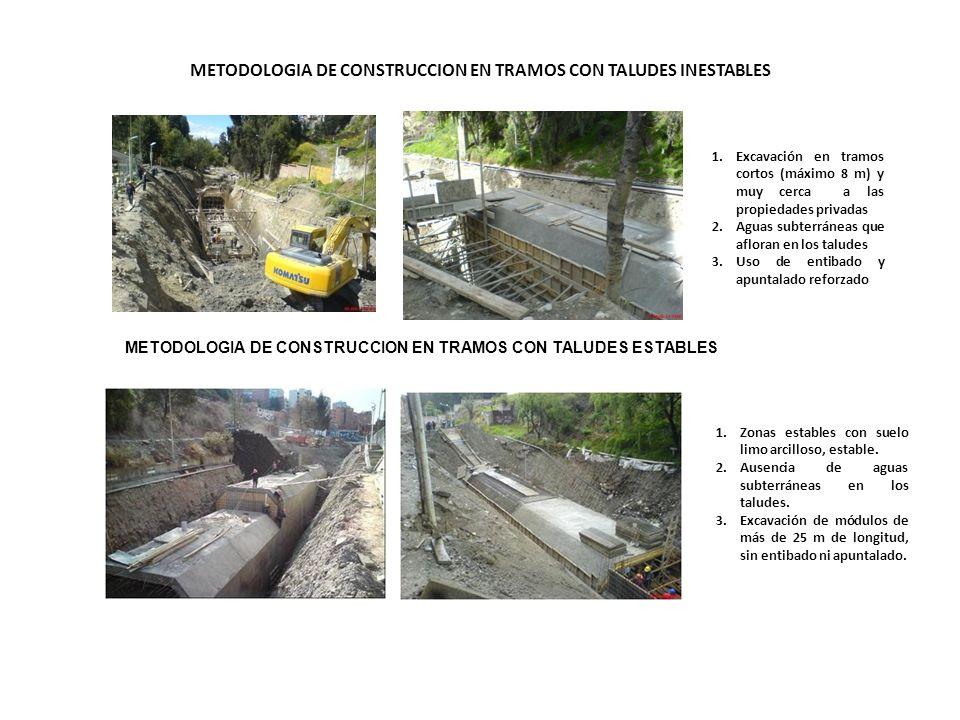 METODOLOGIA DE CONSTRUCCION EN TRAMOS CON TALUDES INESTABLES