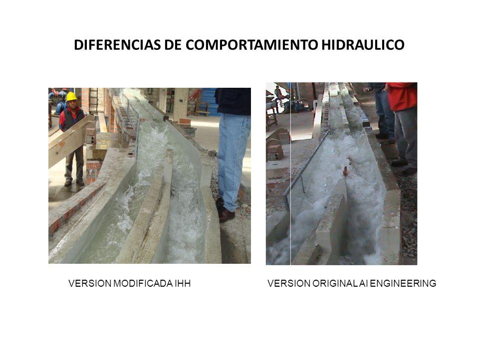 DIFERENCIAS DE COMPORTAMIENTO HIDRAULICO