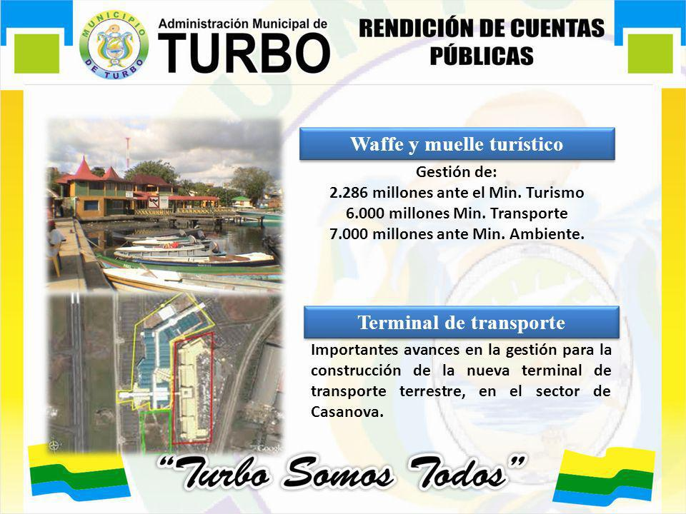 Waffe y muelle turístico Terminal de transporte