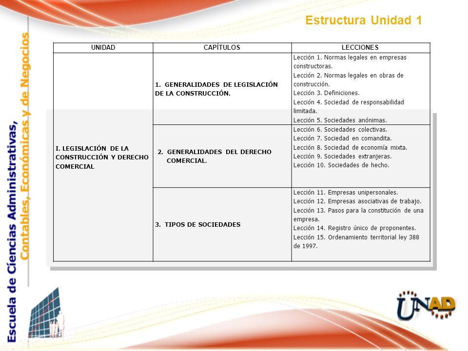 Estructura Unidad 1 UNIDAD CAPÍTULOS LECCIONES
