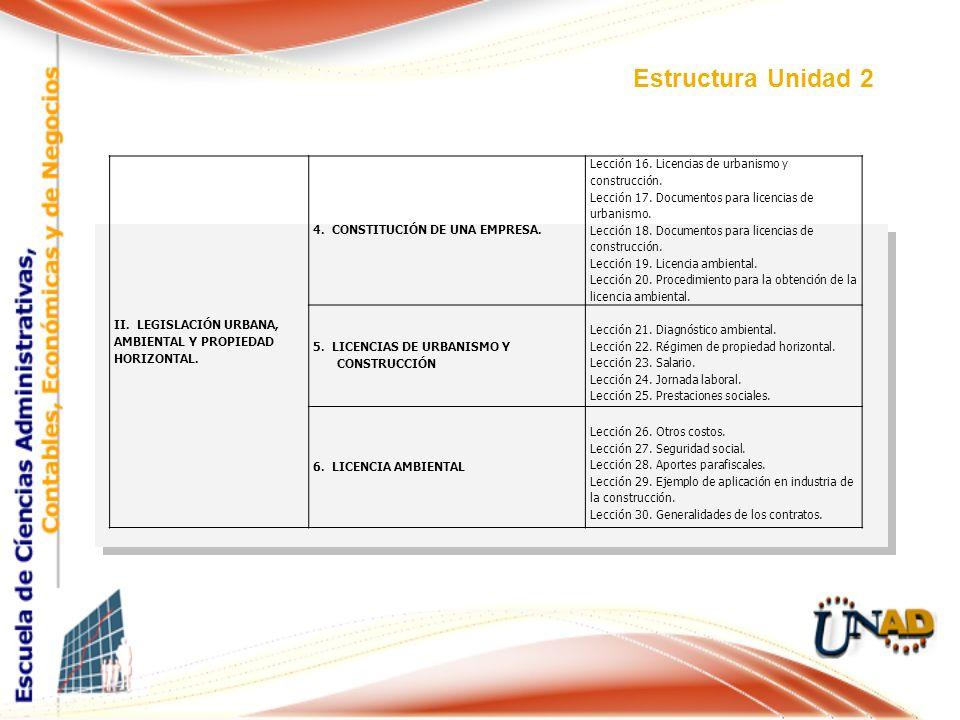 Estructura Unidad 2 II. LEGISLACIÓN URBANA, AMBIENTAL Y PROPIEDAD HORIZONTAL. 4. CONSTITUCIÓN DE UNA EMPRESA.