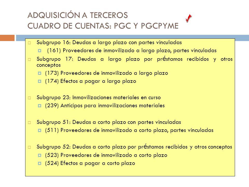 ADQUISICIÓN A TERCEROS CUADRO DE CUENTAS: PGC Y PGCPYME