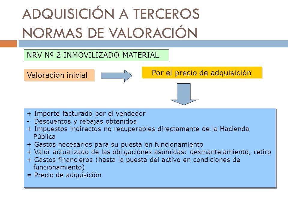 ADQUISICIÓN A TERCEROS NORMAS DE VALORACIÓN