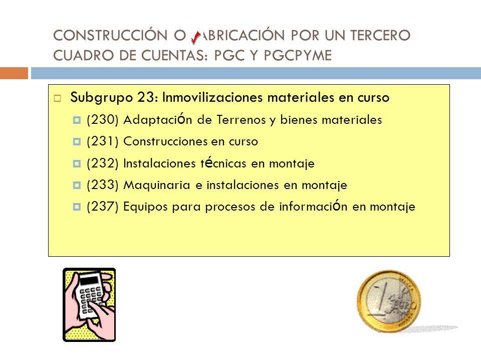 CONSTRUCCIÓN O FABRICACIÓN POR UN TERCERO CUADRO DE CUENTAS: PGC Y PGCPYME
