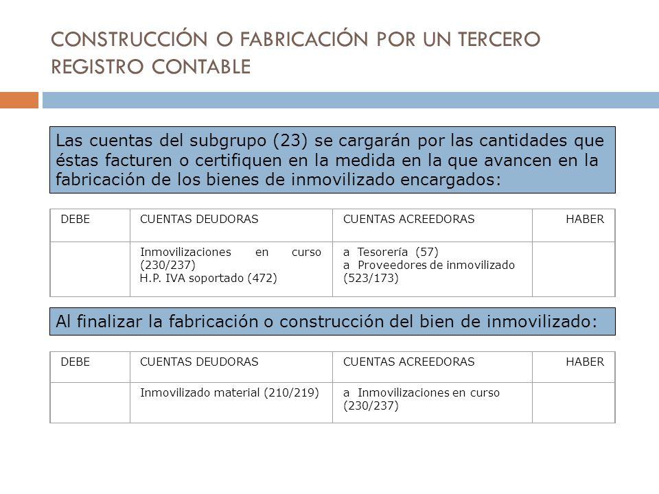 CONSTRUCCIÓN O FABRICACIÓN POR UN TERCERO REGISTRO CONTABLE
