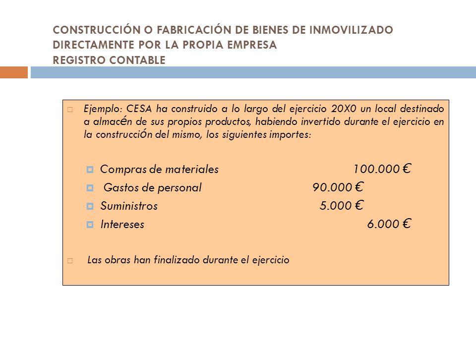 Compras de materiales 100.000 € Gastos de personal 90.000 €