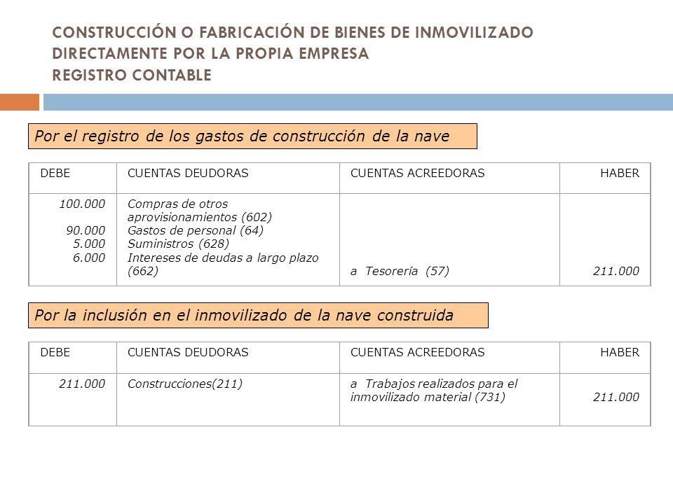 CONSTRUCCIÓN O FABRICACIÓN DE BIENES DE INMOVILIZADO DIRECTAMENTE POR LA PROPIA EMPRESA REGISTRO CONTABLE