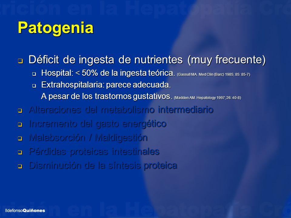 Patogenia Déficit de ingesta de nutrientes (muy frecuente)
