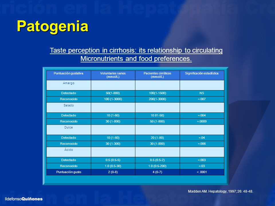 PatogeniaTaste perception in cirrhosis: its relationship to circulating. Micronutrients and food preferences.