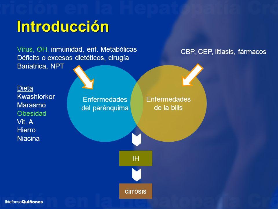Introducción Virus, OH, inmunidad, enf. Metabólicas