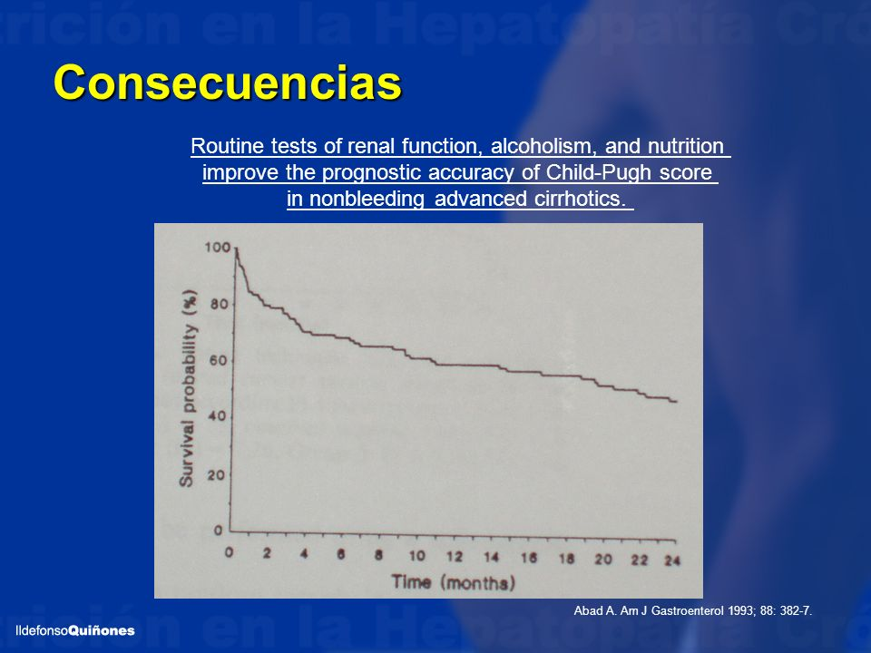 Consecuencias Routine tests of renal function, alcoholism, and nutrition. improve the prognostic accuracy of Child-Pugh score.