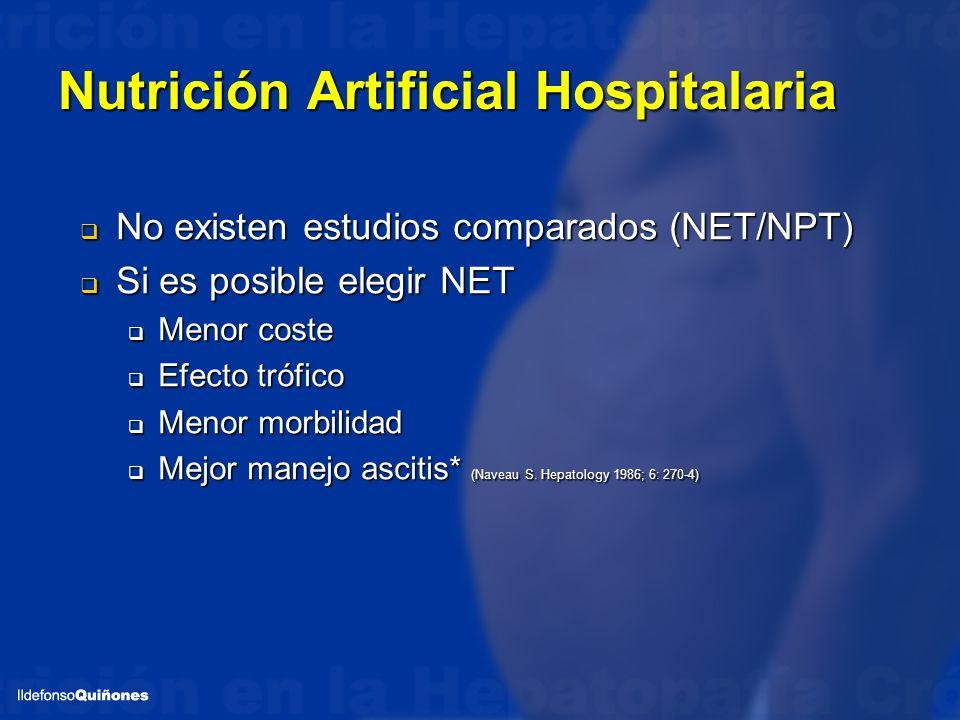 Nutrición Artificial Hospitalaria