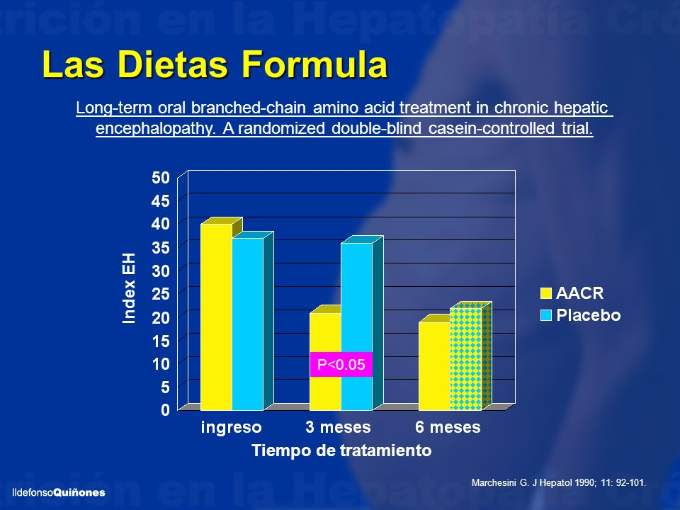 Las Dietas Formula Long-term oral branched-chain amino acid treatment in chronic hepatic.