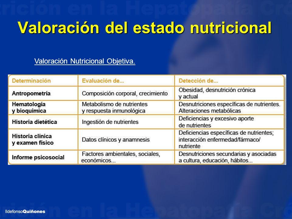Valoración del estado nutricional