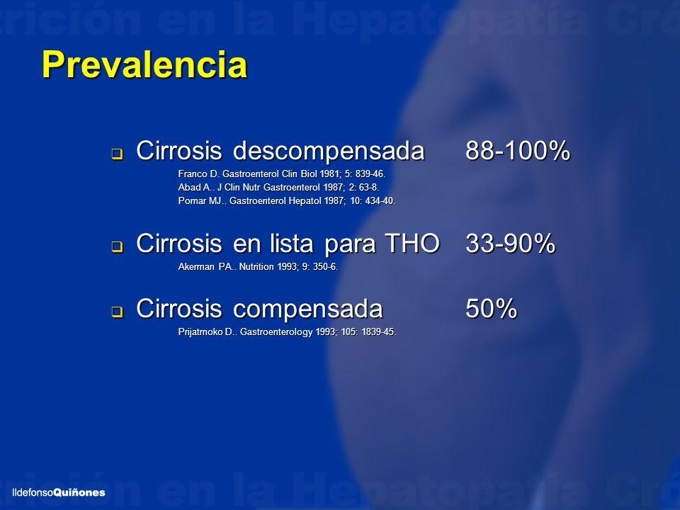 Prevalencia Cirrosis descompensada 88-100%