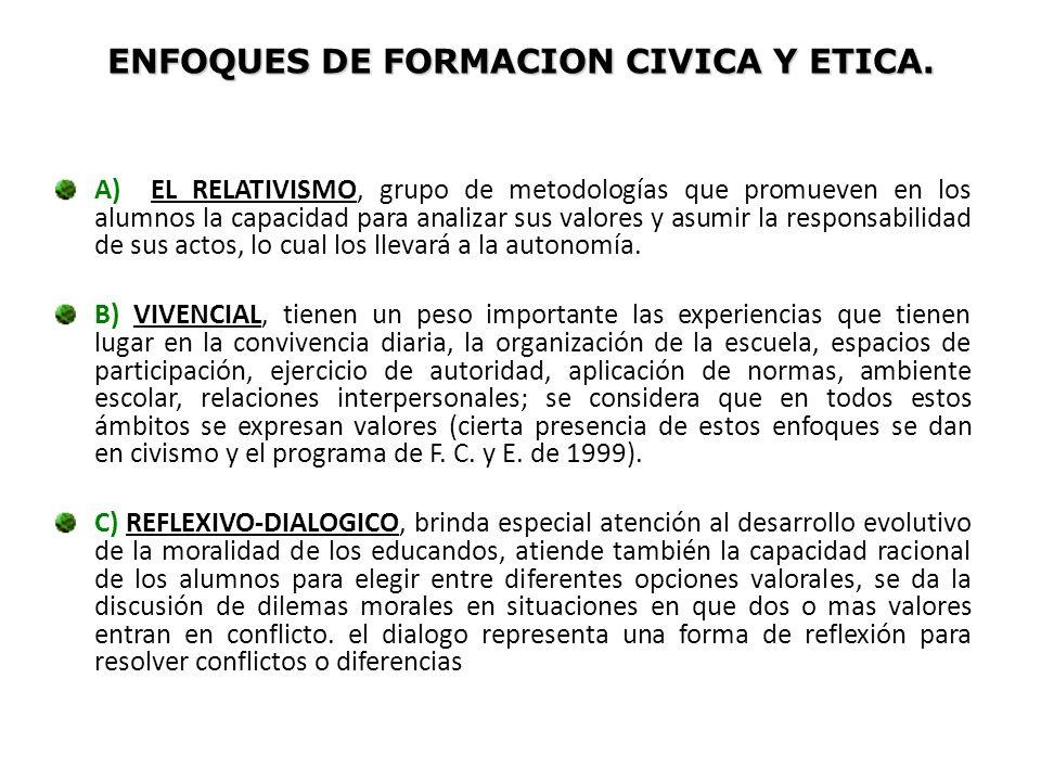 ENFOQUES DE FORMACION CIVICA Y ETICA.