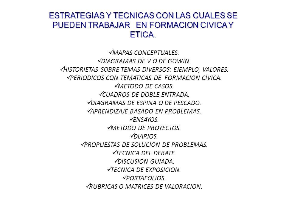 ESTRATEGIAS Y TECNICAS CON LAS CUALES SE PUEDEN TRABAJAR EN FORMACION CIVICA Y ETICA.