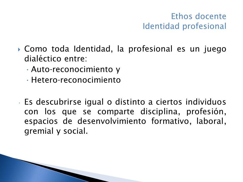 Ethos docente Identidad profesional