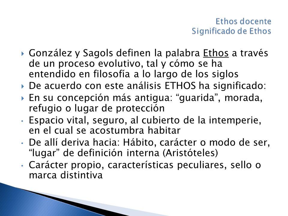 Ethos docente Significado de Ethos