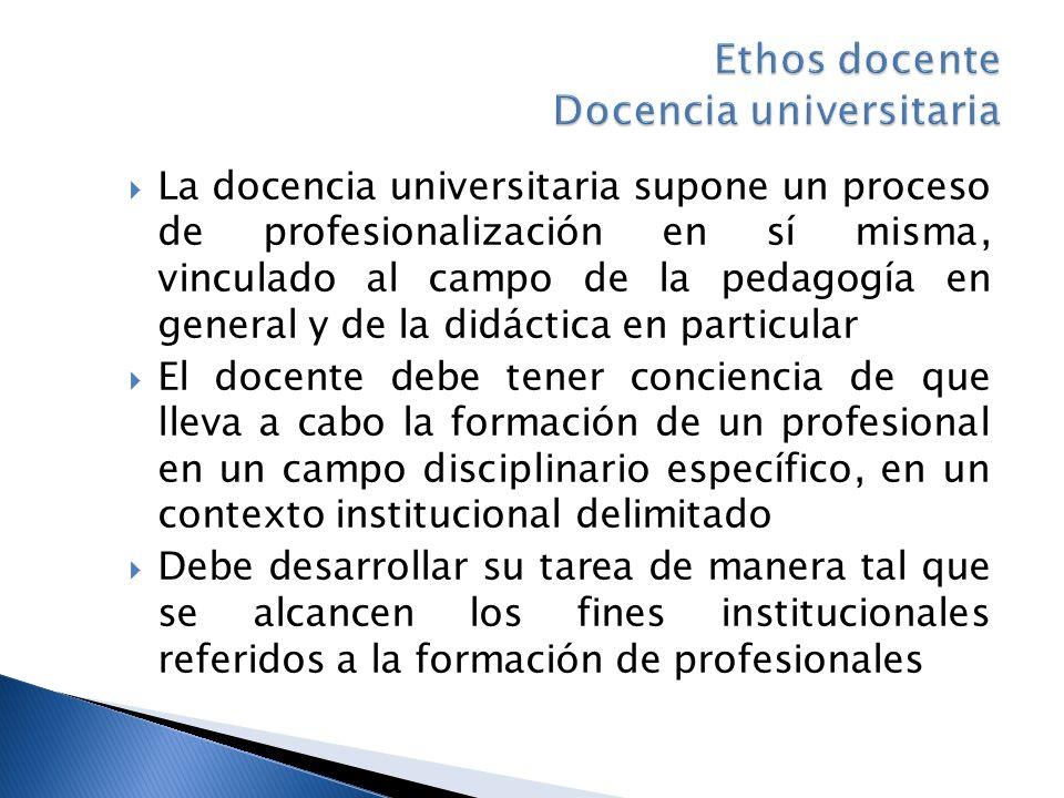 Ethos docente Docencia universitaria