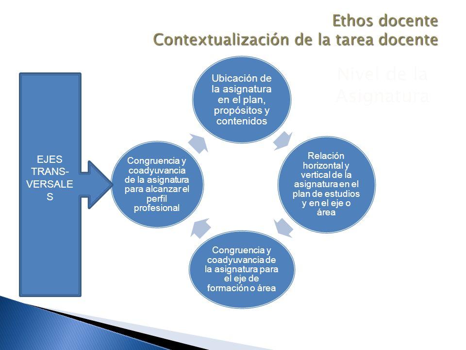 Ubicación de la asignatura en el plan, propósitos y contenidos