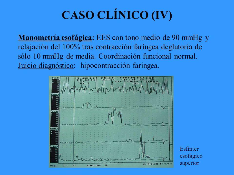 CASO CLÍNICO (IV)
