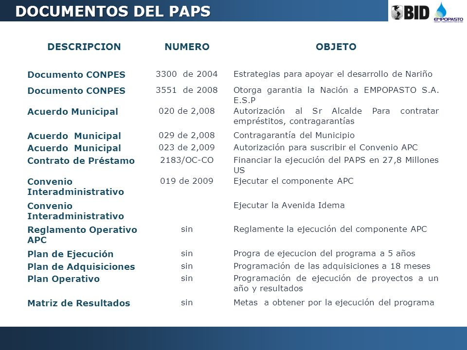 DOCUMENTOS DEL PAPS DESCRIPCION NUMERO OBJETO Documento CONPES