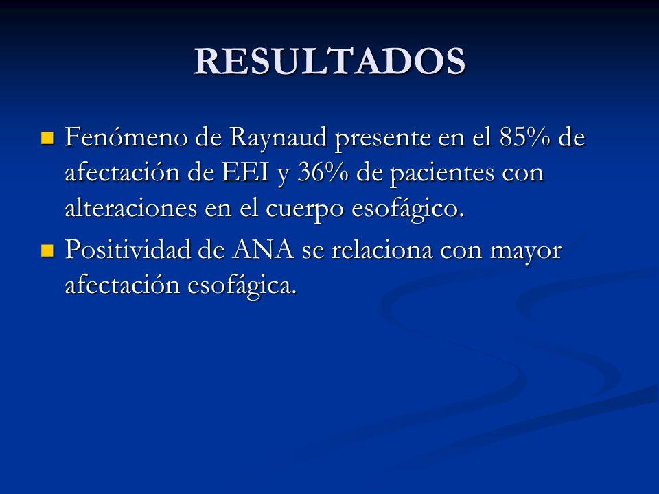 RESULTADOS Fenómeno de Raynaud presente en el 85% de afectación de EEI y 36% de pacientes con alteraciones en el cuerpo esofágico.