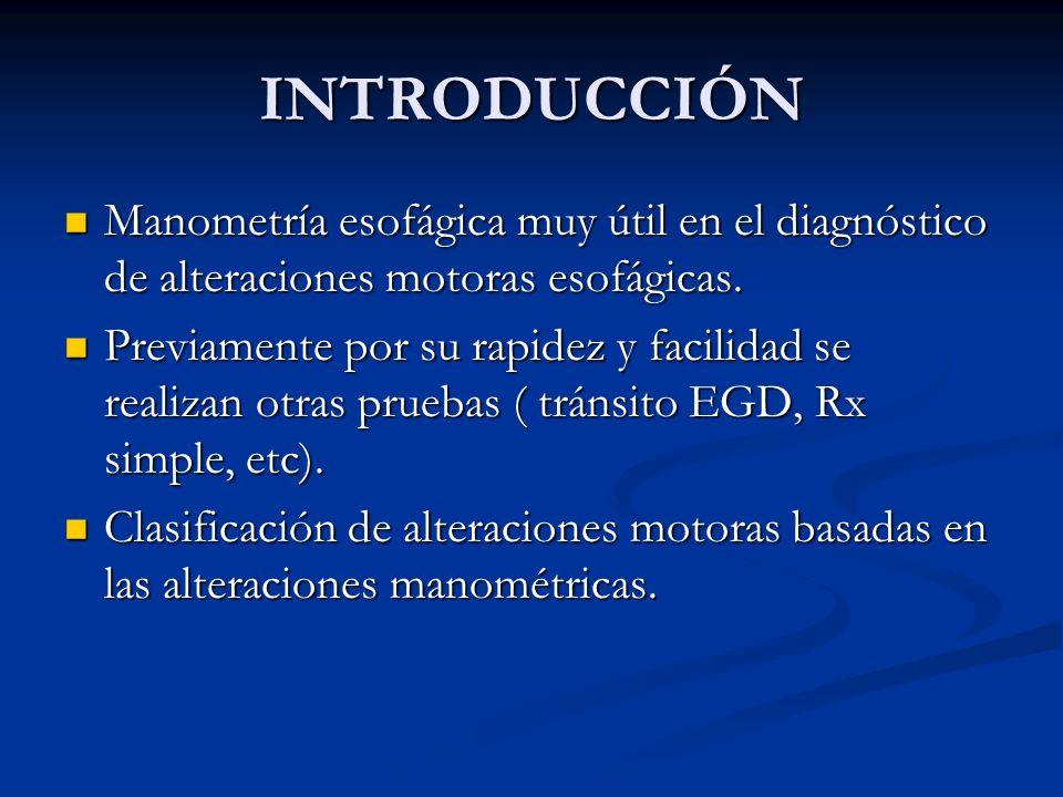 INTRODUCCIÓN Manometría esofágica muy útil en el diagnóstico de alteraciones motoras esofágicas.