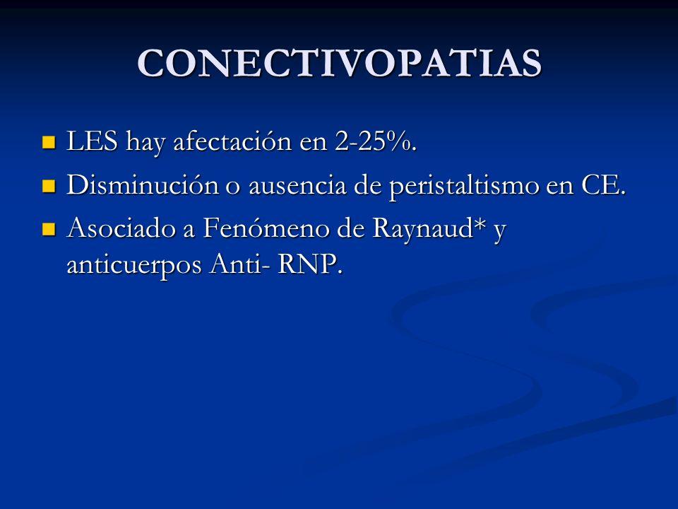CONECTIVOPATIAS LES hay afectación en 2-25%.