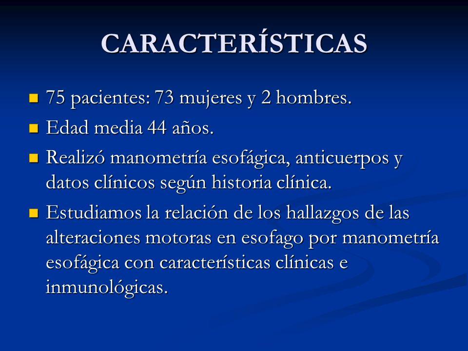 CARACTERÍSTICAS 75 pacientes: 73 mujeres y 2 hombres.