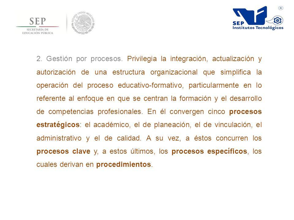 2. Gestión por procesos.