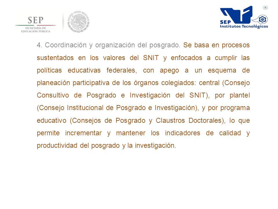 4. Coordinación y organización del posgrado